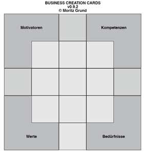bcc_0-9-2_matrix_ecken